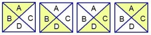 ScottishSquare with ABCD 4pairs